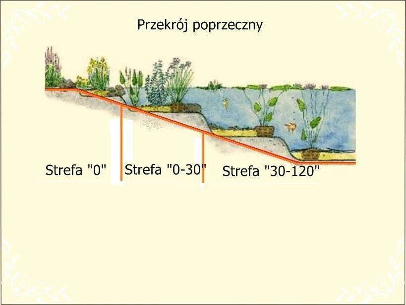 STREFA zbiornika.jpg